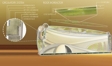 Roof Bioreactor Description by redhouse studio